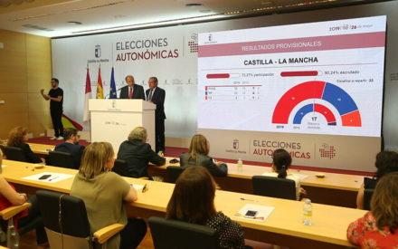 19 escaños el PSOE, 10 el PP, y cuatro Ciudadanos, resultados provisionales en las elecciones a las Cortes de Castilla-La Mancha