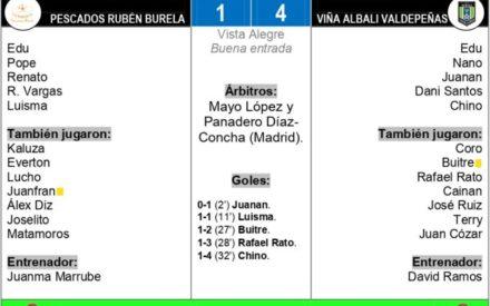 Pescados Rubén Burela  – Viña Albali Valdepeñas : 1-4, tres puntos de oro para el Viña Albali Valdepeñas