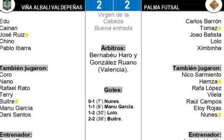 Viña Albali Valdepeñas – Palma Futsal: 2-2| Empate justo en un partido muy igualado