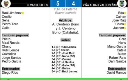 Levante UD F.S. – Viña Albali Valdepeñas: 5-4| El Viña Albali Valdepeñas pierde en el último minuto