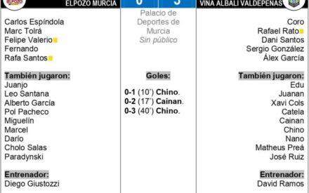 ElPozo Murcia – Viña Albali Valdepeñas: 0-3| El Viña Albali Valdepeñas confirma su buen momento